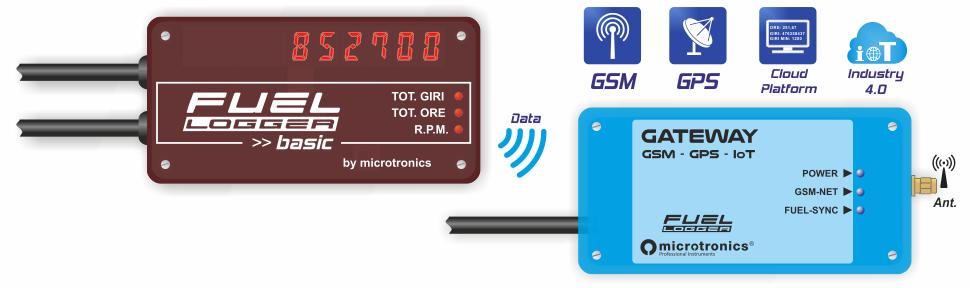 Fuellogger Gateway Telematico