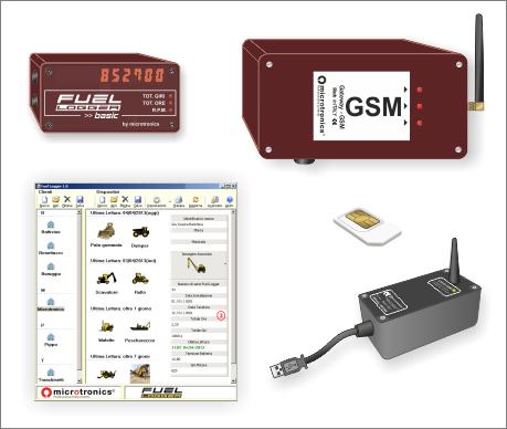 Fuellogger Gateway Telematico GSM
